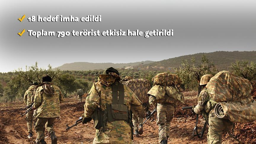 الجيش التركي: تحييد 790 إرهابيا منذ انطلاق