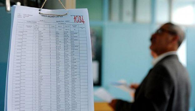 تركيا.. الجريدة الرسمية تنشر الجدول الزمني للانتخابات المبكرة